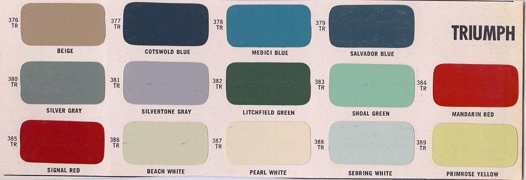 Classic Triumph Motorcycle Paint Codes